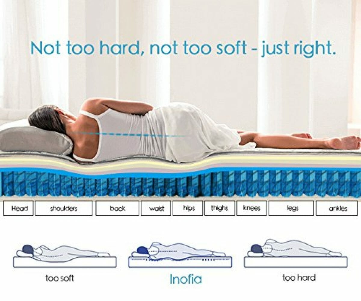 Silentnight Bexley Miracoil Orthopaedic Mattress Firm Bed Room Single Size