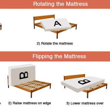 How Often Should I Rotate my Mattress? 1